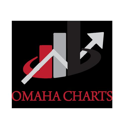 OmahaCharts
