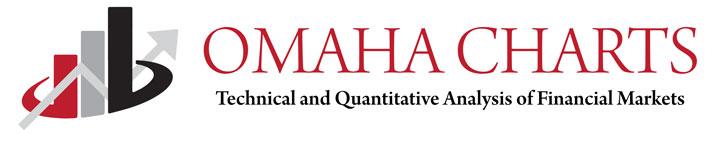 Omaha Charts