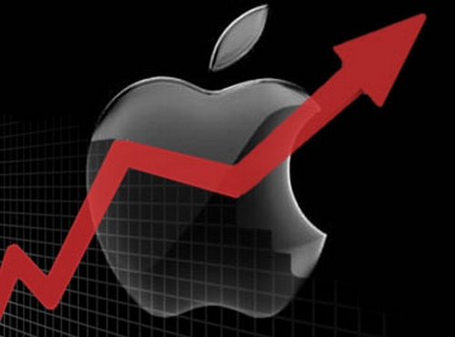Apple At New All Time Highs. Now What?